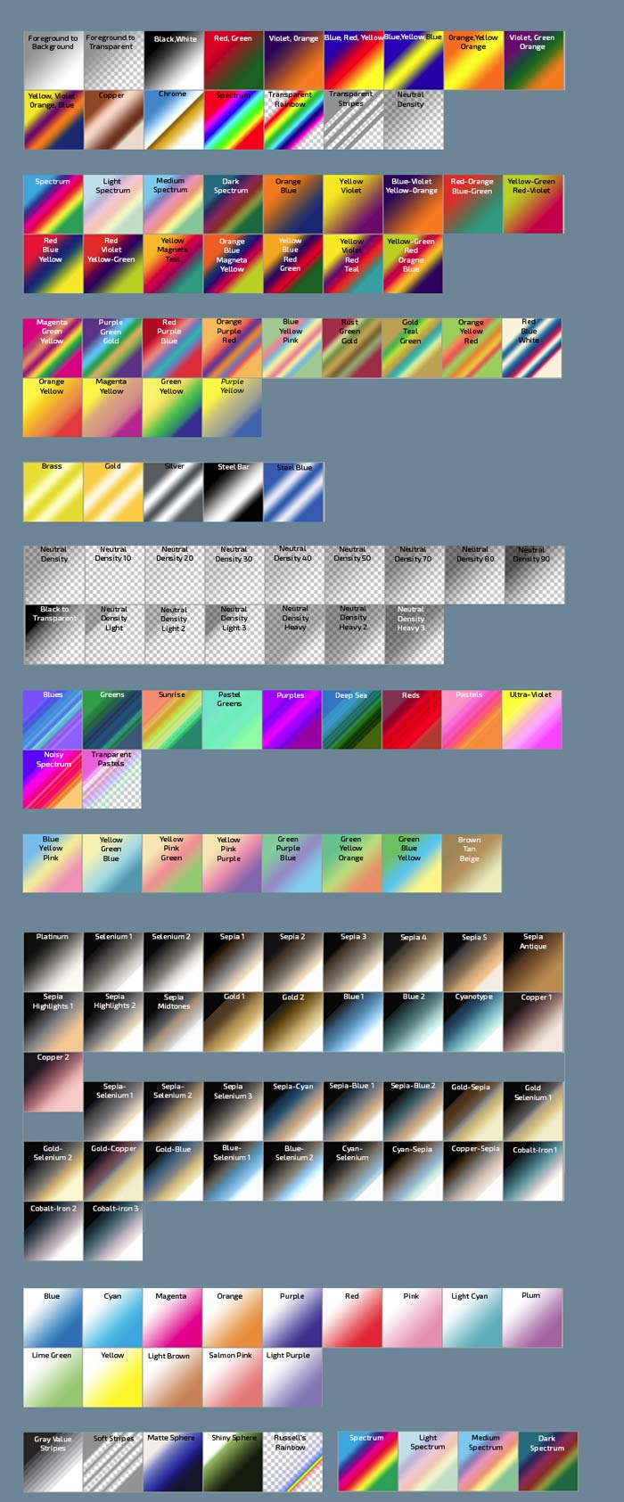 Photoshop Gradients Chart showing all default gradients libraries and which library each gradient belongs to